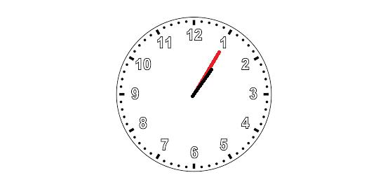 Ore 13:05