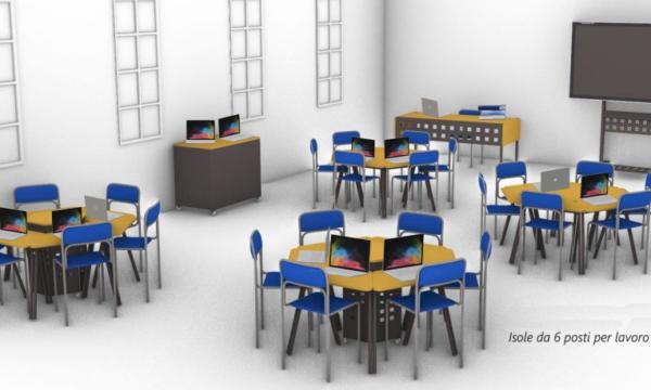 Ambienti di apprendimento innovativi – Azione #7 #PNSD