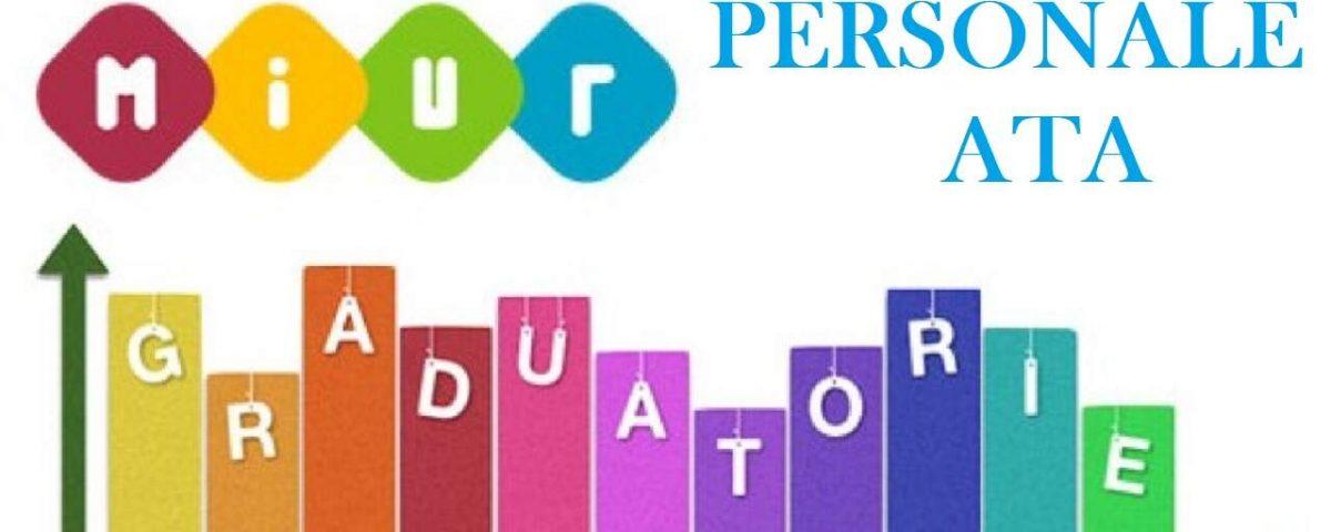 graduatorie provvisorie 3^ fascia ATA triennio 2021-2024
