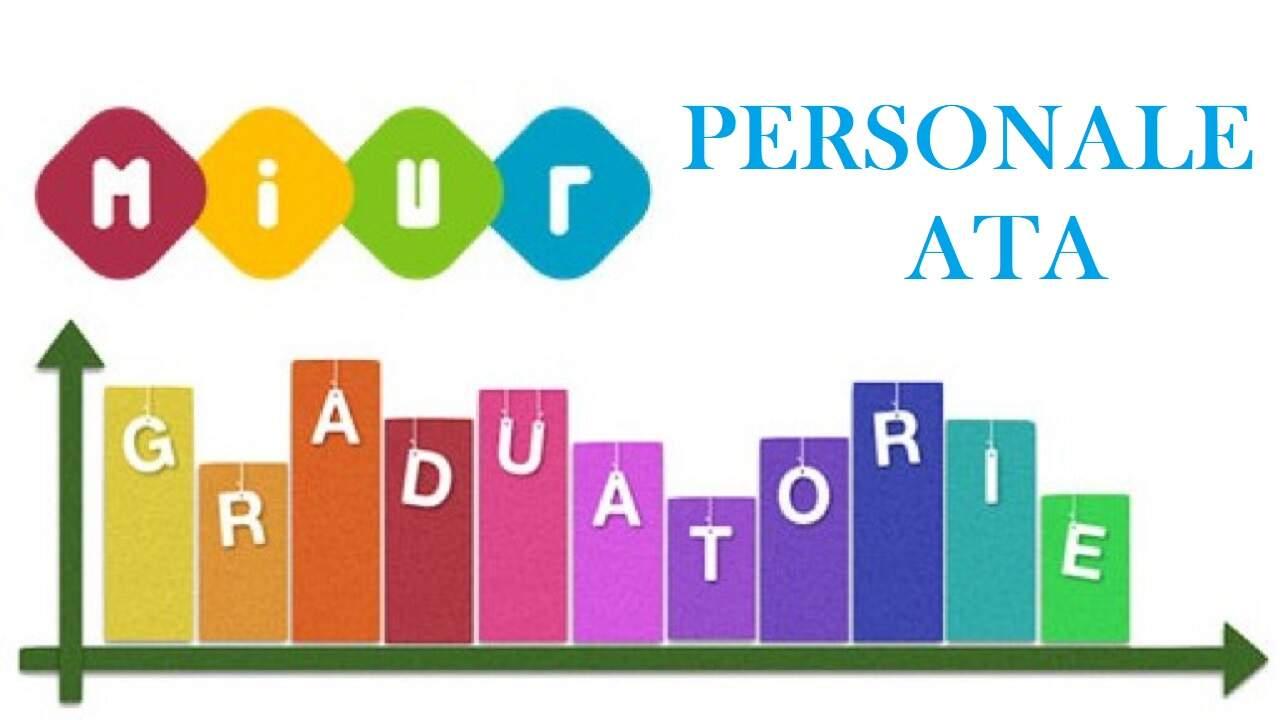 Pubblicazione graduatorie provvisorie 3^ fascia ATA triennio 2021-2024